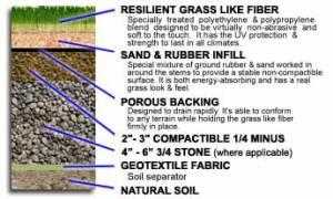 Artificial Grass Cut-Out